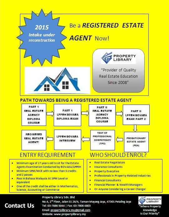 Diploma in Real Estate